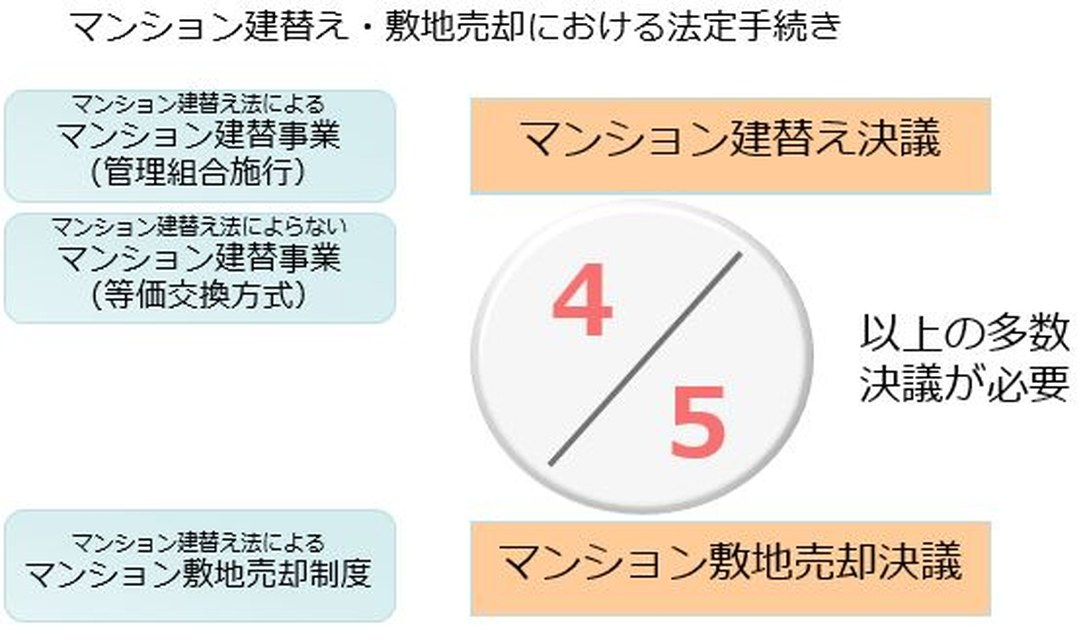 2-10スーパー決議